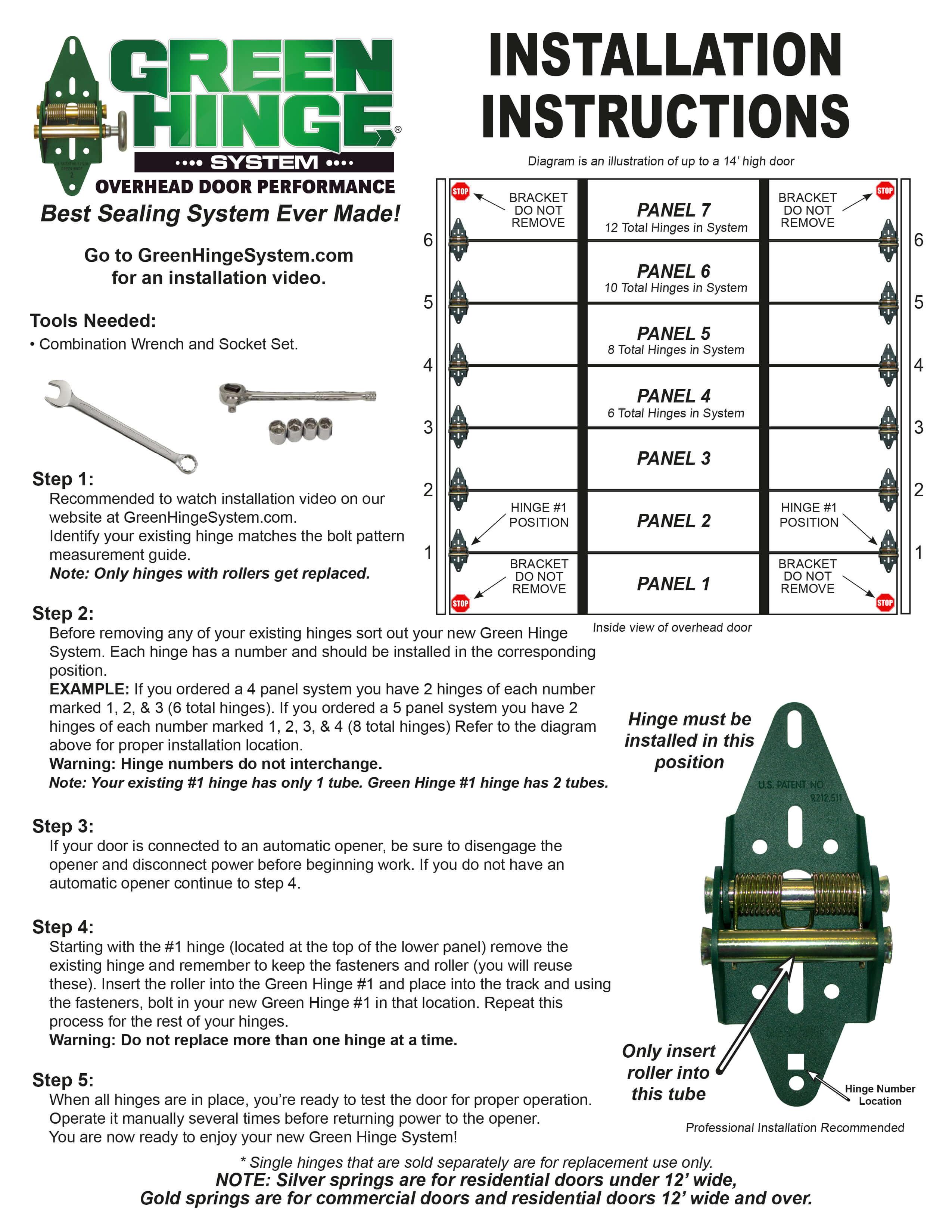 Installation instructions - Green Hinge System
